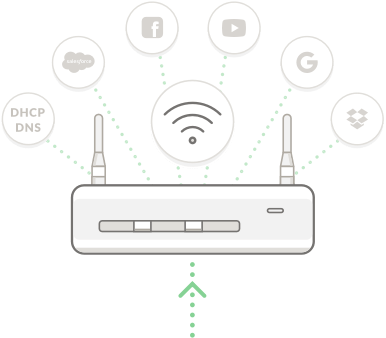 The Cape Sensor behaves like an end-user, associating with Wi-Fi, testing network services like DNS and DHCP, testing applications like Youtube and measuring the experience from the user's perspective.